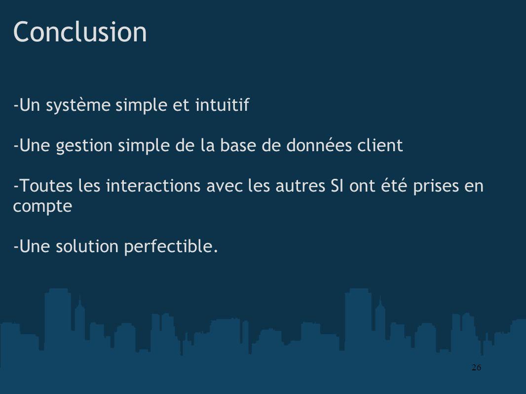 Conclusion -Un système simple et intuitif -Une gestion simple de la base de données client -Toutes les interactions avec les autres SI ont été prises
