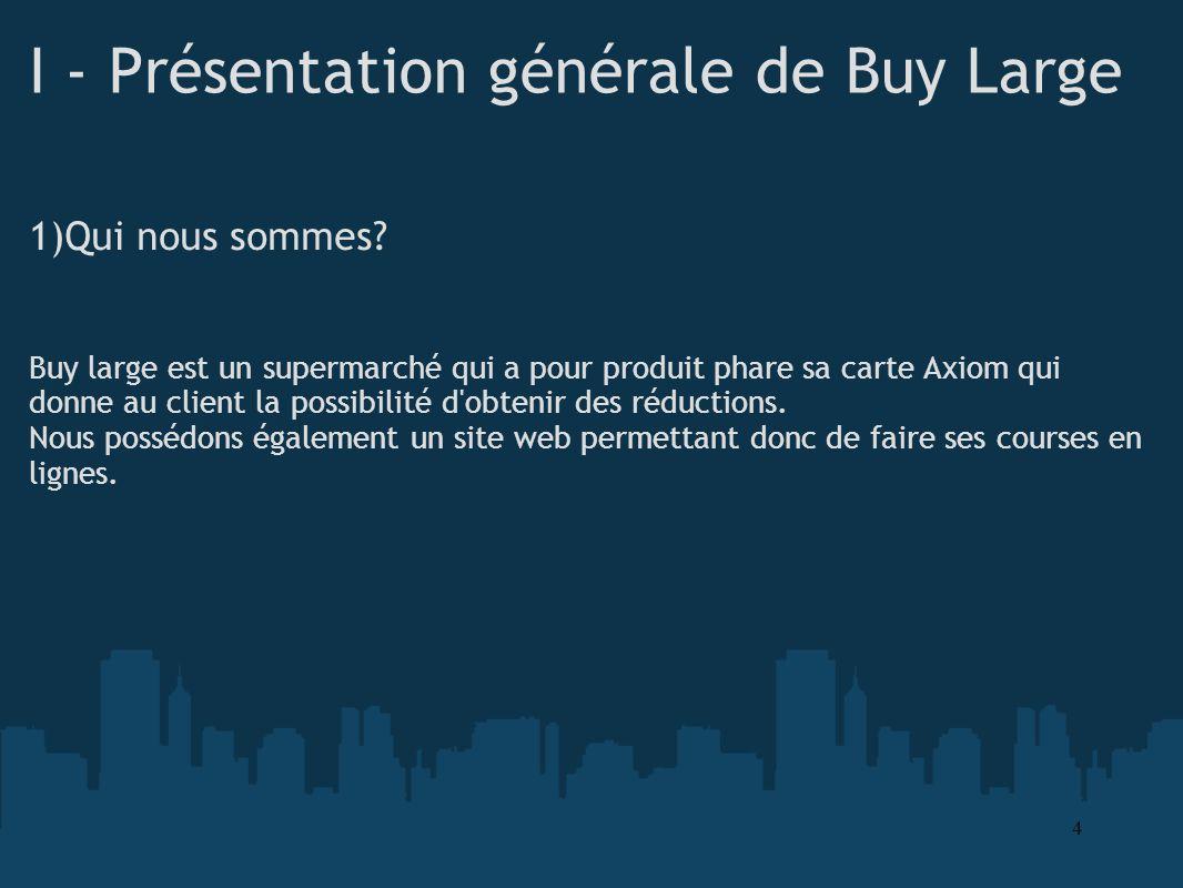 I - Présentation générale de Buy Large 2)La carte Axiom.