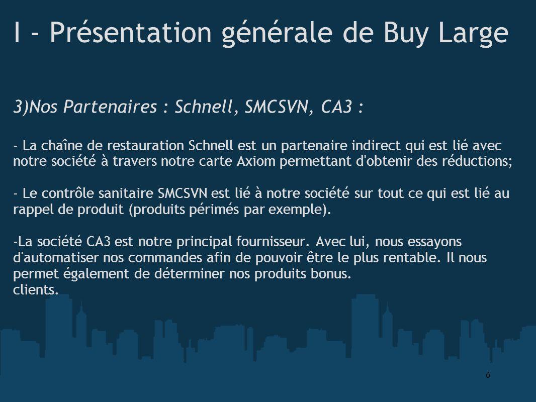 I - Présentation générale de Buy Large 3)Nos Partenaires : Schnell, SMCSVN, CA3 : - La chaîne de restauration Schnell est un partenaire indirect qui e