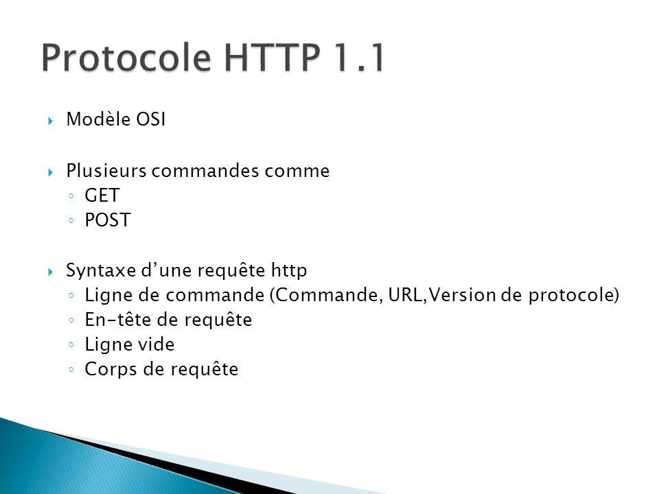 Modèle OSI Plusieurs commandes comme GET POST Syntaxe dune requête http Ligne de commande (Commande, URL,Version de protocole) En-tête de requête Lign