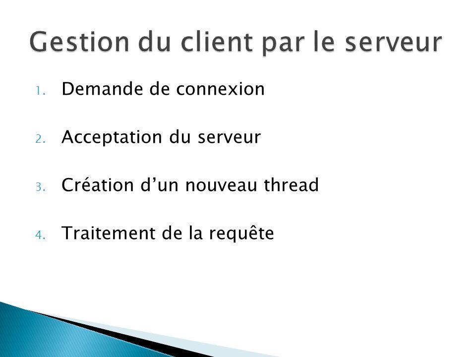 1. Demande de connexion 2. Acceptation du serveur 3. Création dun nouveau thread 4. Traitement de la requête