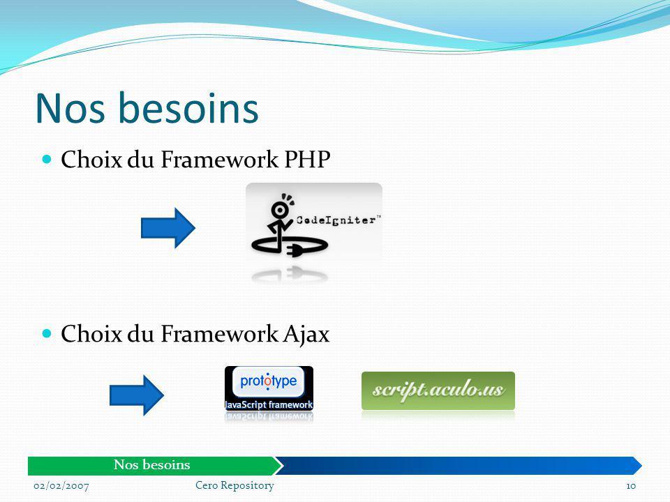 Choix du Framework PHP Choix du Framework Ajax 02/02/2007Cero Repository10 Nos besoins