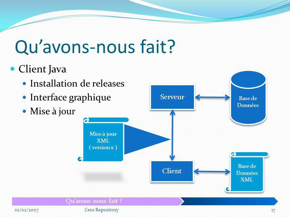 Client Java Installation de releases Interface graphique Mise à jour 02/02/2007Cero Repository17 Base de Données Serveur Mise à jour XML ( version x )