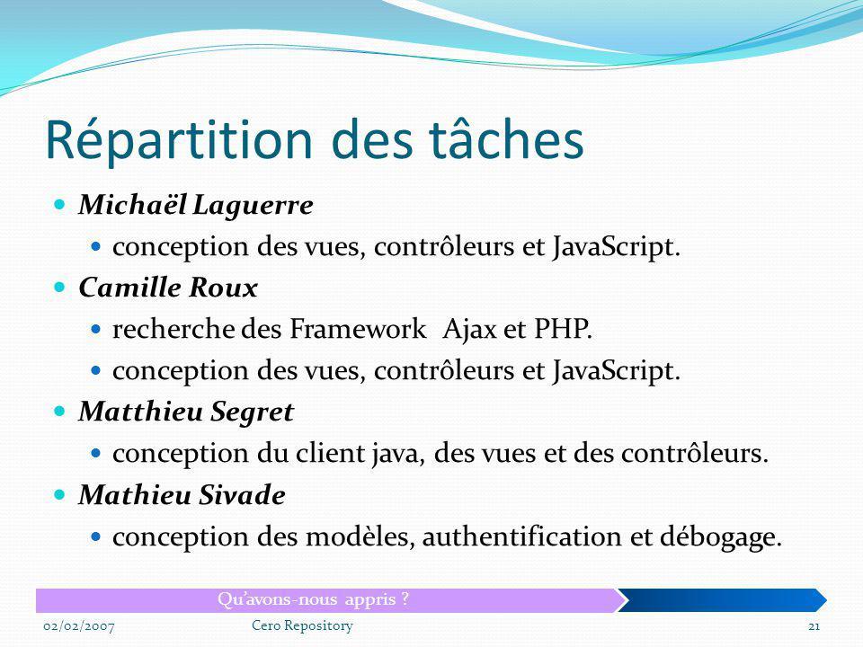 Répartition des tâches Michaël Laguerre conception des vues, contrôleurs et JavaScript. Camille Roux recherche des Framework Ajax et PHP. conception d
