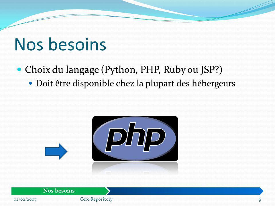 Choix du langage (Python, PHP, Ruby ou JSP?) Doit être disponible chez la plupart des hébergeurs 02/02/2007Cero Repository9 Nos besoins
