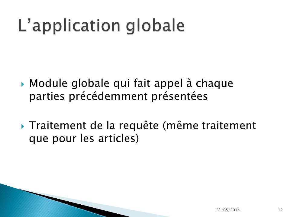 Module globale qui fait appel à chaque parties précédemment présentées Traitement de la requête (même traitement que pour les articles) 31/05/201412