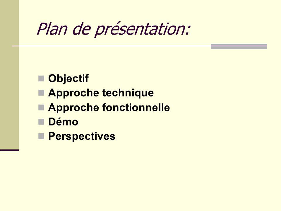 Plan de présentation: Objectif Approche technique Approche fonctionnelle Démo Perspectives