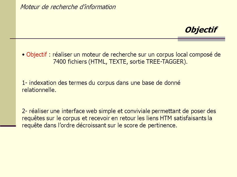 Moteur de recherche dinformation Objectif Objectif : réaliser un moteur de recherche sur un corpus local composé de 7400 fichiers (HTML, TEXTE, sortie TREE-TAGGER).