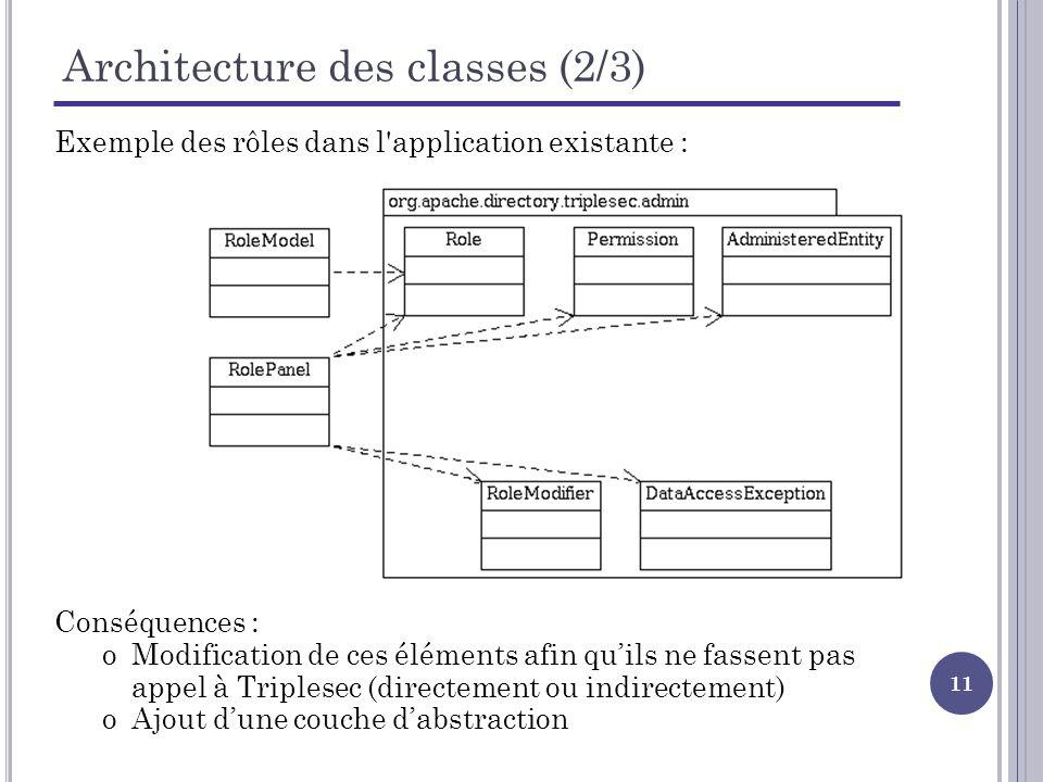 11 Architecture des classes (2/3) Exemple des rôles dans l application existante : Conséquences : oModification de ces éléments afin quils ne fassent pas appel à Triplesec (directement ou indirectement) oAjout dune couche dabstraction