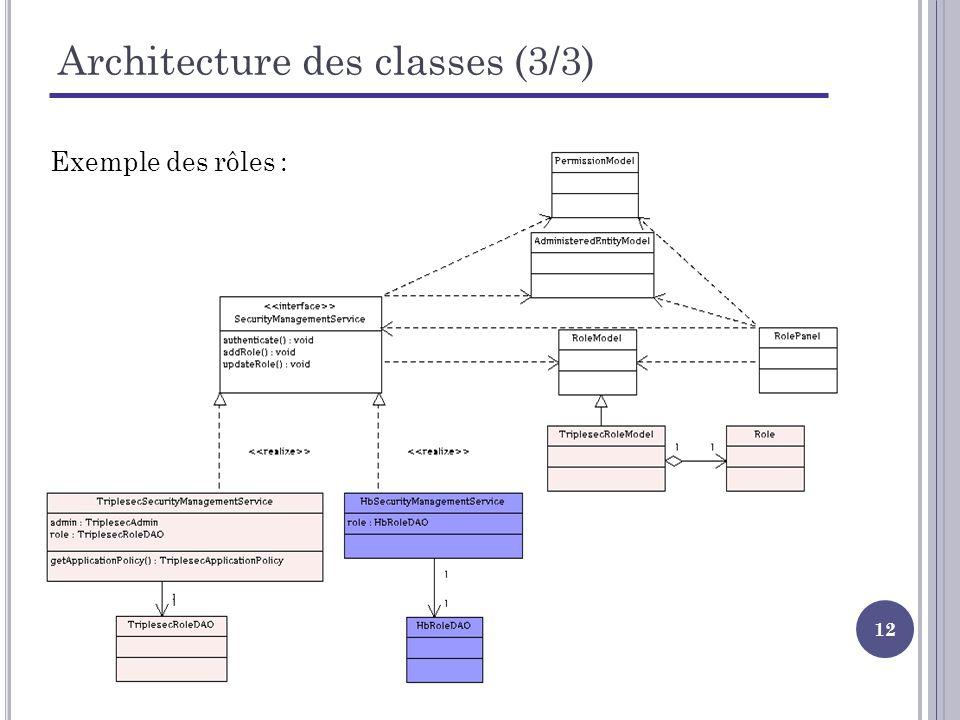 12 Architecture des classes (3/3) Exemple des rôles :