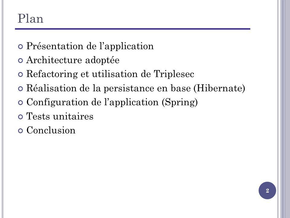 2 Plan Présentation de lapplication Architecture adoptée Refactoring et utilisation de Triplesec Réalisation de la persistance en base (Hibernate) Configuration de lapplication (Spring) Tests unitaires Conclusion