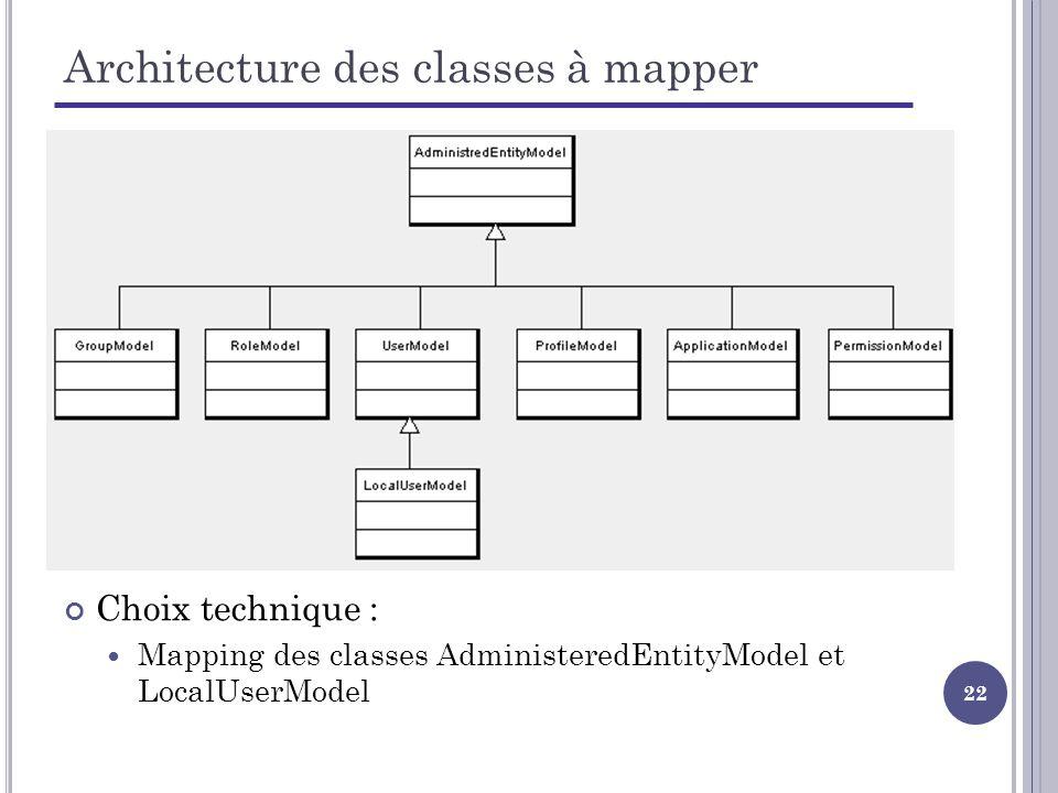 22 Architecture des classes à mapper Choix technique : Mapping des classes AdministeredEntityModel et LocalUserModel