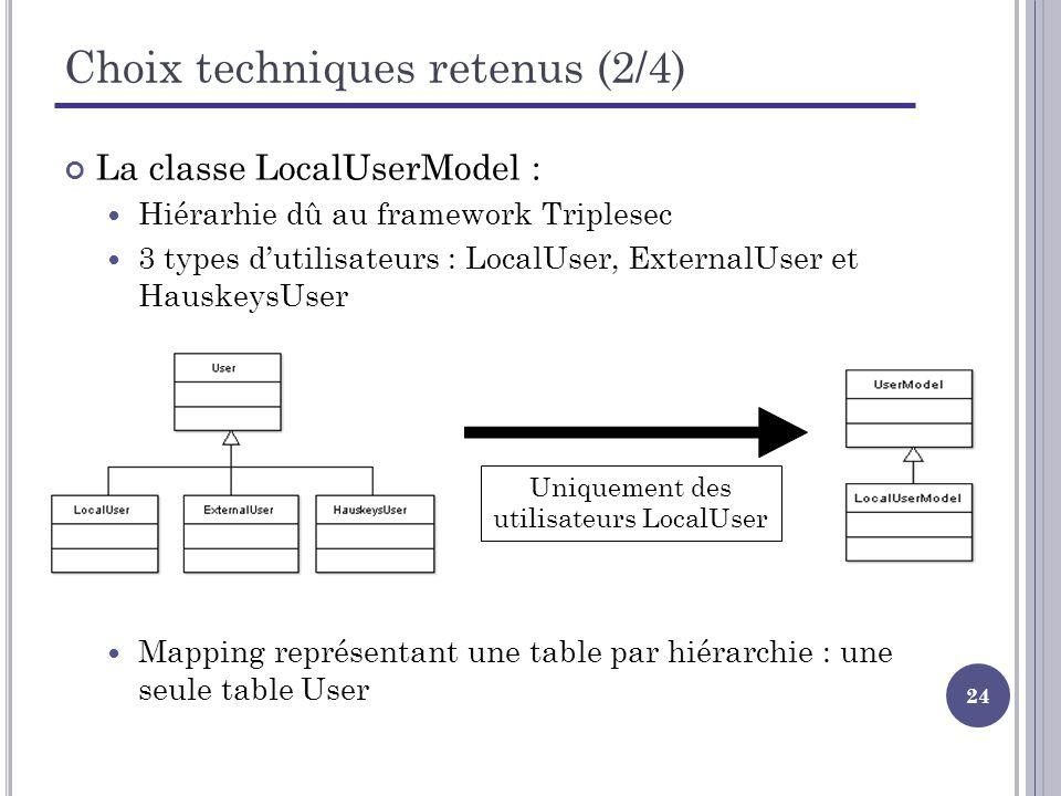 24 Choix techniques retenus (2/4) La classe LocalUserModel : Hiérarhie dû au framework Triplesec 3 types dutilisateurs : LocalUser, ExternalUser et HauskeysUser Mapping représentant une table par hiérarchie : une seule table User Uniquement des utilisateurs LocalUser