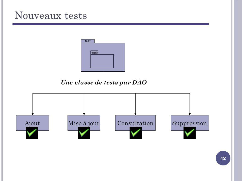 42 Nouveaux tests test web Une classe de tests par DAO AjoutMise à jourConsultationSuppression