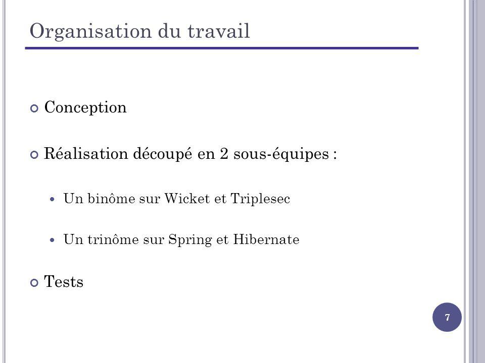 7 Organisation du travail Conception Réalisation découpé en 2 sous-équipes : Un binôme sur Wicket et Triplesec Un trinôme sur Spring et Hibernate Tests