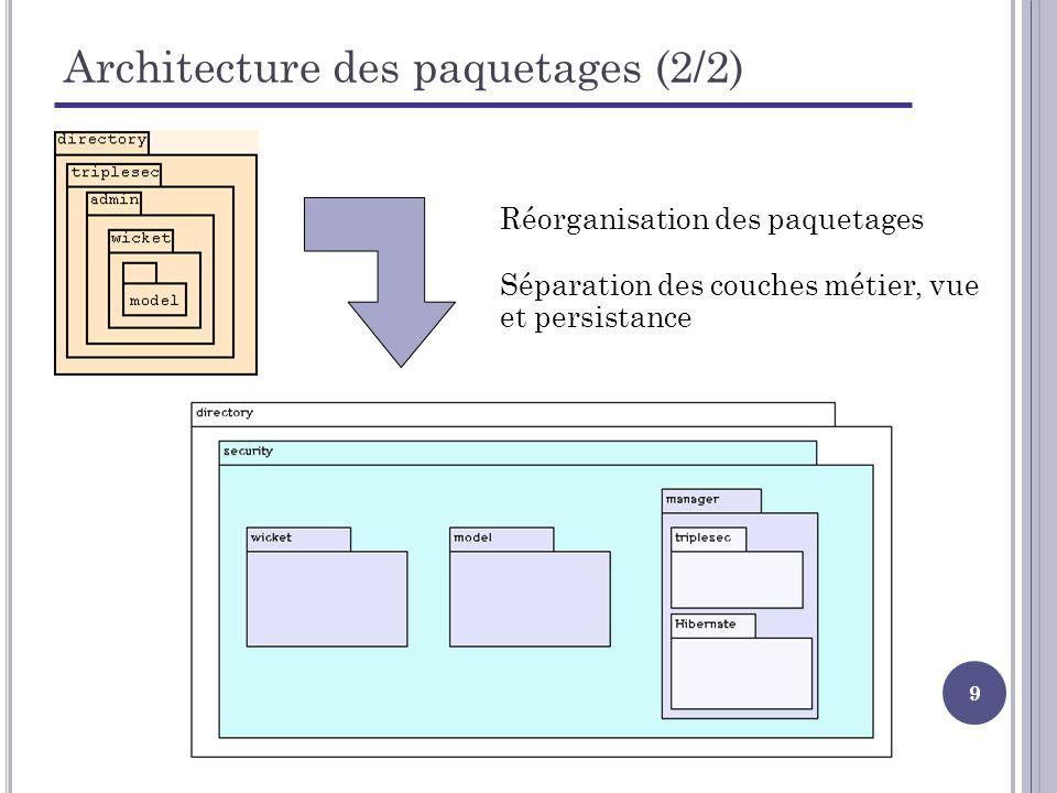 10 Architecture des classes (1/3) Actuellement : Utilisation de classes Triplesec dans les éléments utilisés par Wicket : Modèles et Panels Utilisation de modèles : adaptateur des données de la couche métier aux composants de Wicket Composants de Wicket : objets permettant de modéliser un élément daffichage Ex : wicket.markup.html.form.Button représente un bouton