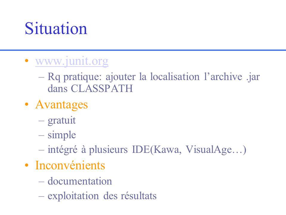 Situation www.junit.org –Rq pratique: ajouter la localisation larchive.jar dans CLASSPATH Avantages –gratuit –simple –intégré à plusieurs IDE(Kawa, VisualAge…) Inconvénients –documentation –exploitation des résultats