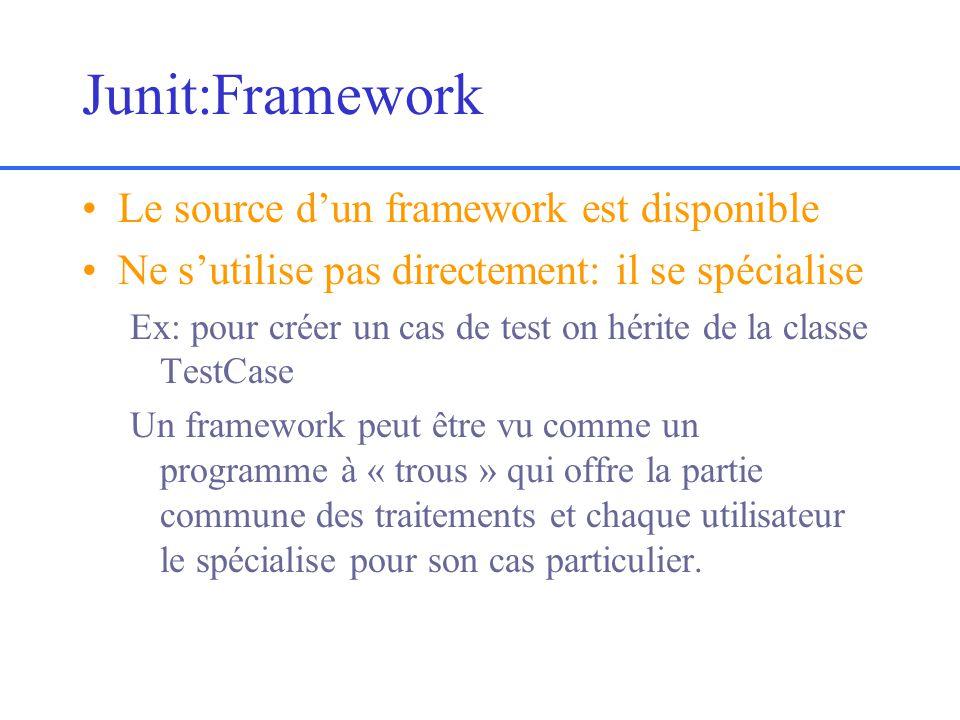 Junit:Framework Le source dun framework est disponible Ne sutilise pas directement: il se spécialise Ex: pour créer un cas de test on hérite de la classe TestCase Un framework peut être vu comme un programme à « trous » qui offre la partie commune des traitements et chaque utilisateur le spécialise pour son cas particulier.