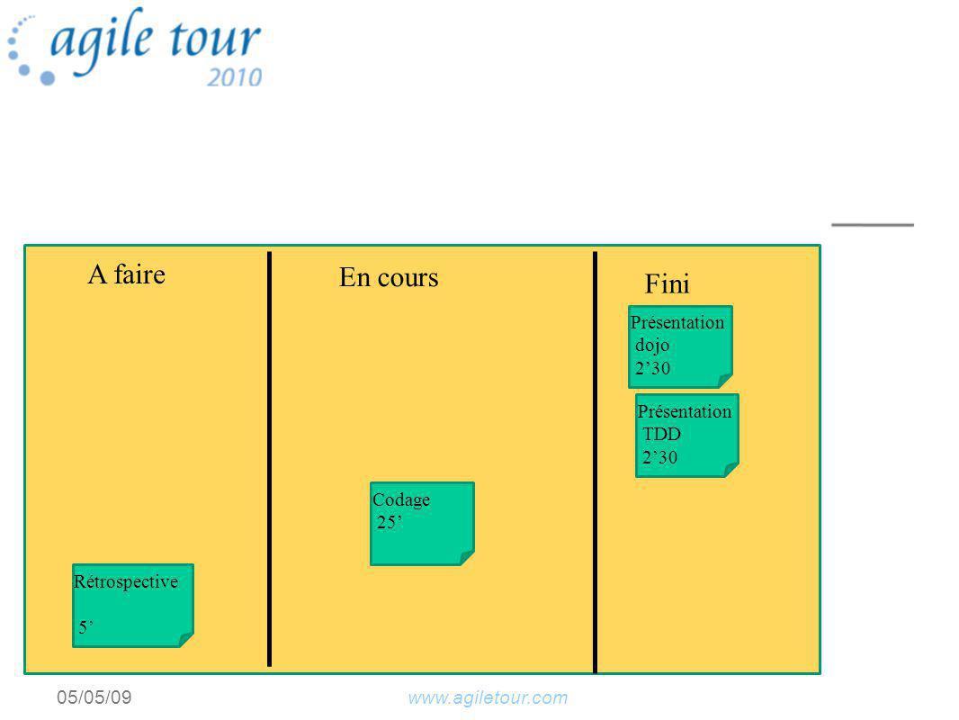 www.agiletour.com05/05/09 A faire En cours Fini Présentation dojo 230 Présentation TDD 230 Codage 25 Rétrospective 5