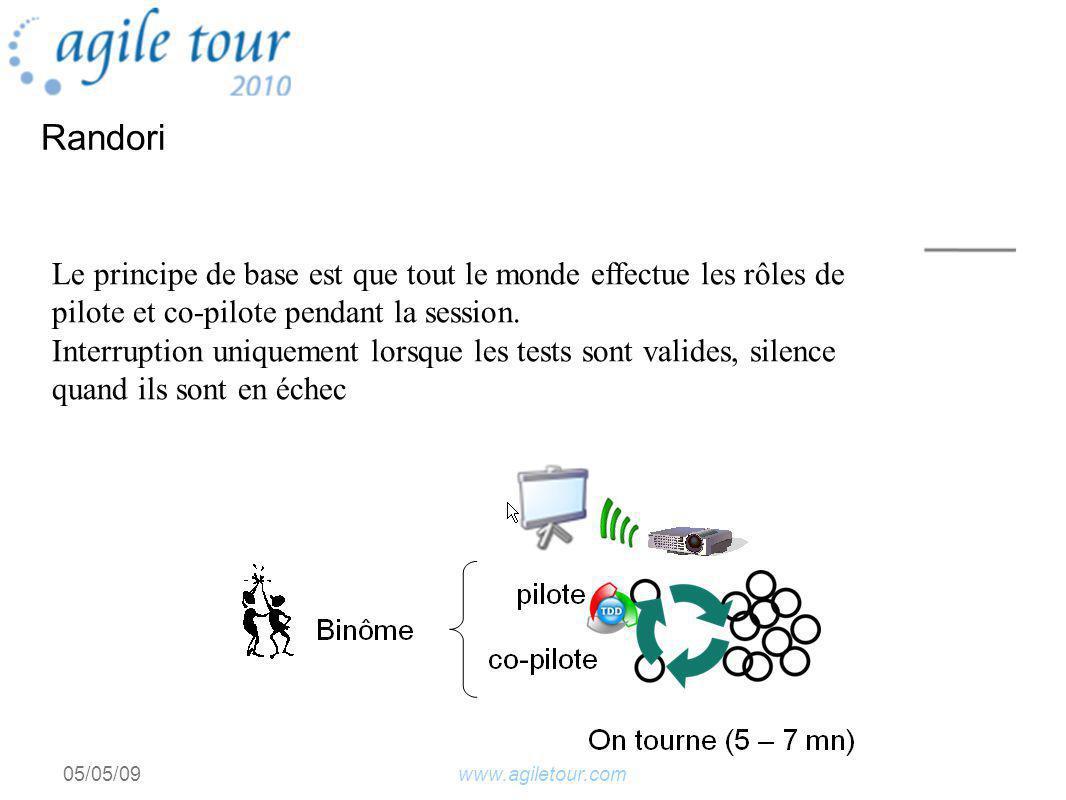 www.agiletour.com05/05/09 Le principe de base est que tout le monde effectue les rôles de pilote et co-pilote pendant la session.