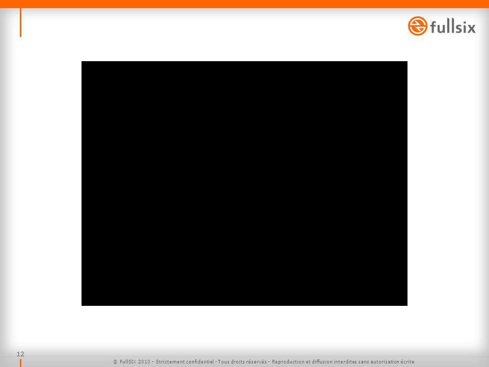 12 © FullSIX 2010 - Strictement confidentiel - Tous droits réservés - Reproduction et diffusion interdites sans autorisation écrite