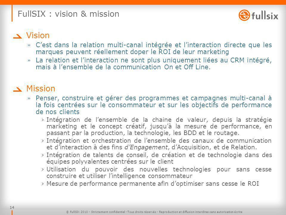 14 FullSIX : vision & mission Vision » Cest dans la relation multi-canal intégrée et linteraction directe que les marques peuvent réellement doper le ROI de leur marketing » La relation et linteraction ne sont plus uniquement liées au CRM intégré, mais à lensemble de la communication On et Off Line.
