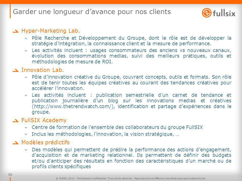 30 Garder une longueur davance pour nos clients Hyper-Marketing Lab.