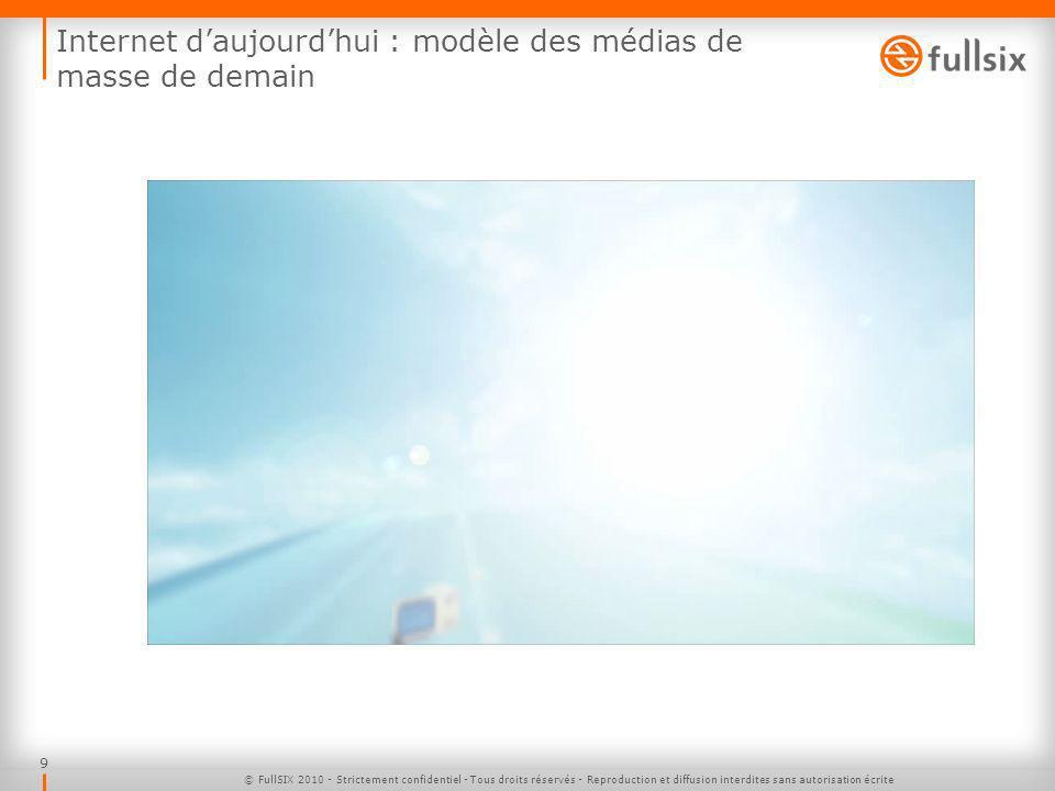 9 Internet daujourdhui : modèle des médias de masse de demain © FullSIX 2010 - Strictement confidentiel - Tous droits réservés - Reproduction et diffusion interdites sans autorisation écrite