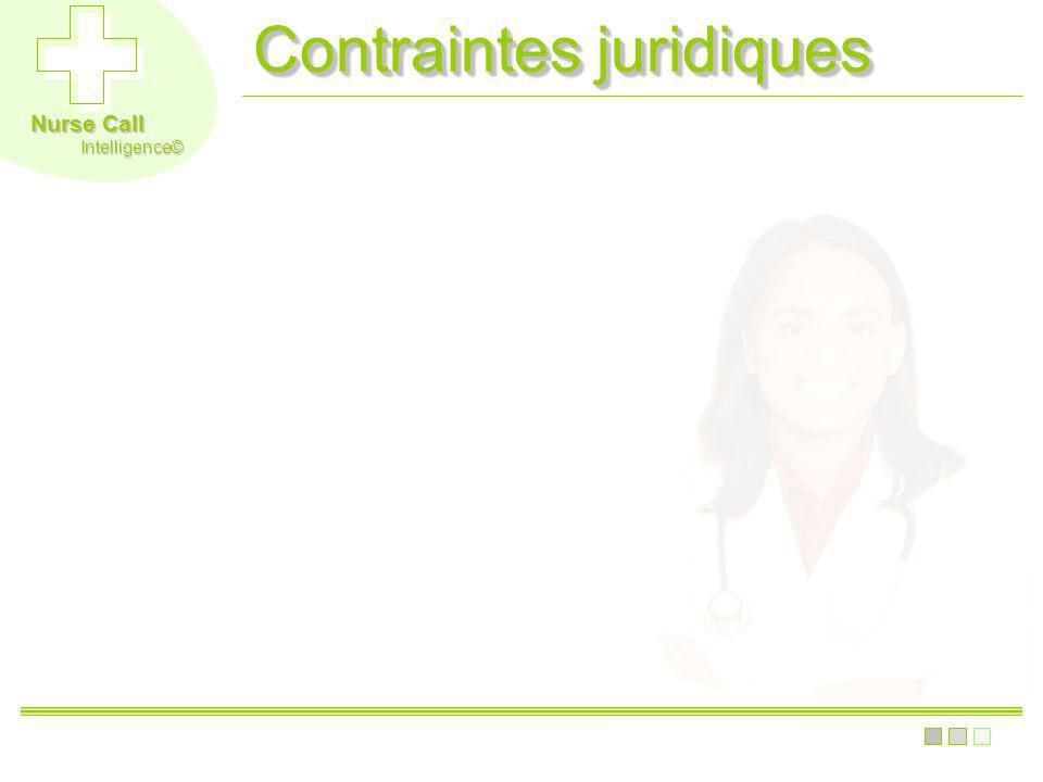 Nurse Call Intelligence© Contraintes juridiques