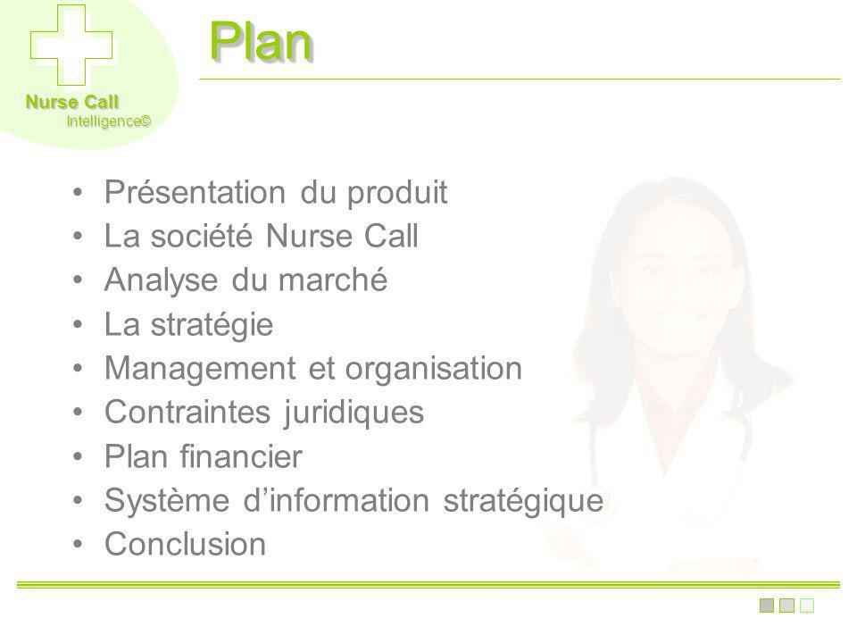 Nurse Call Intelligence©PlanPlan Présentation du produit La société Nurse Call Analyse du marché La stratégie Management et organisation Contraintes juridiques Plan financier Système dinformation stratégique Conclusion