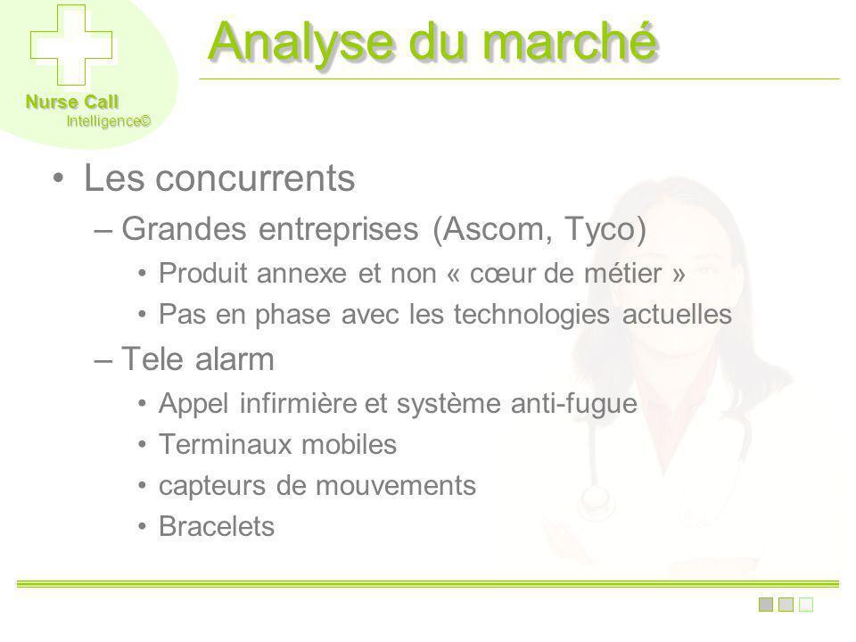 Nurse Call Intelligence© Analyse du marché Les concurrents –Grandes entreprises (Ascom, Tyco) Produit annexe et non « cœur de métier » Pas en phase av