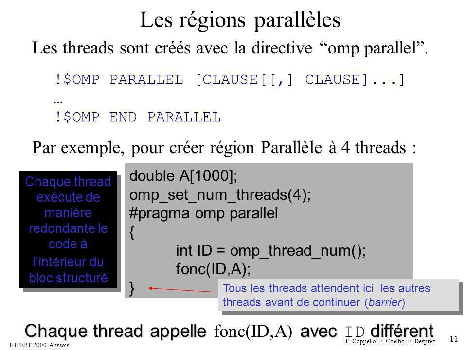 IHPERF 2000, Aussois F. Cappello, F. Coelho, F. Desprez 11 Les régions parallèles Les threads sont créés avec la directive omp parallel. Par exemple,