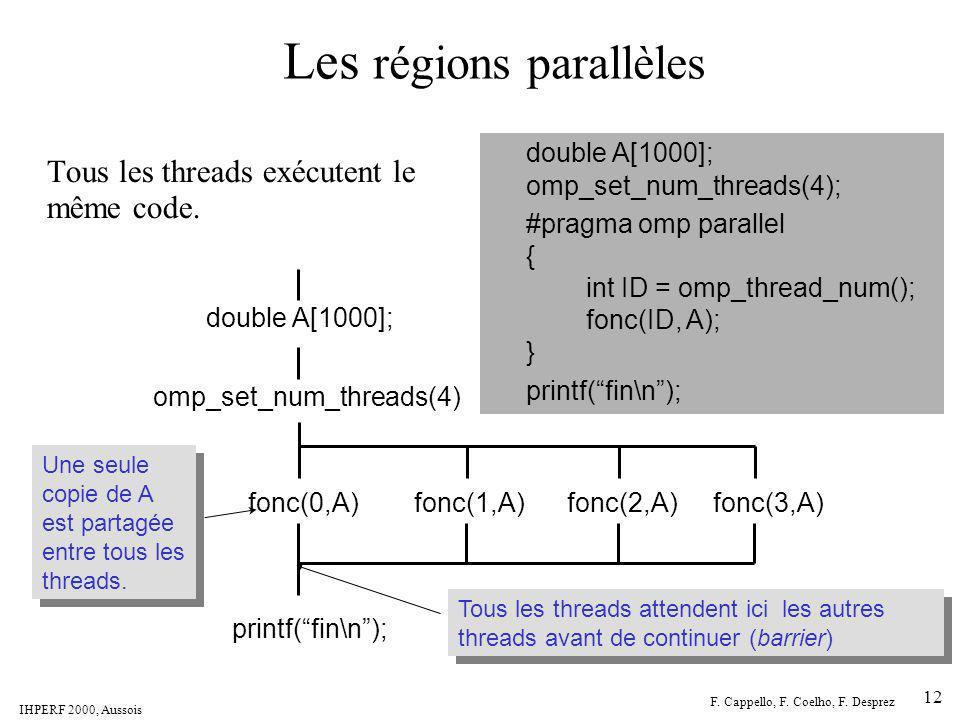 IHPERF 2000, Aussois F. Cappello, F. Coelho, F. Desprez 12 Les régions parallèles Tous les threads exécutent le même code. double A[1000]; omp_set_num