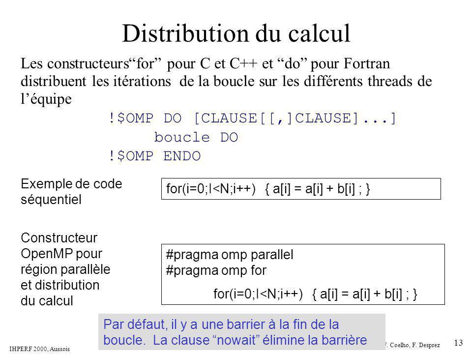 IHPERF 2000, Aussois F. Cappello, F. Coelho, F. Desprez 13 Distribution du calcul Les constructeursfor pour C et C++ et do pour Fortran distribuent le