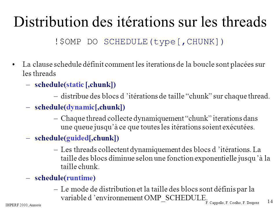 IHPERF 2000, Aussois F. Cappello, F. Coelho, F. Desprez 14 Distribution des itérations sur les threads La clause schedule définit comment les iteratio