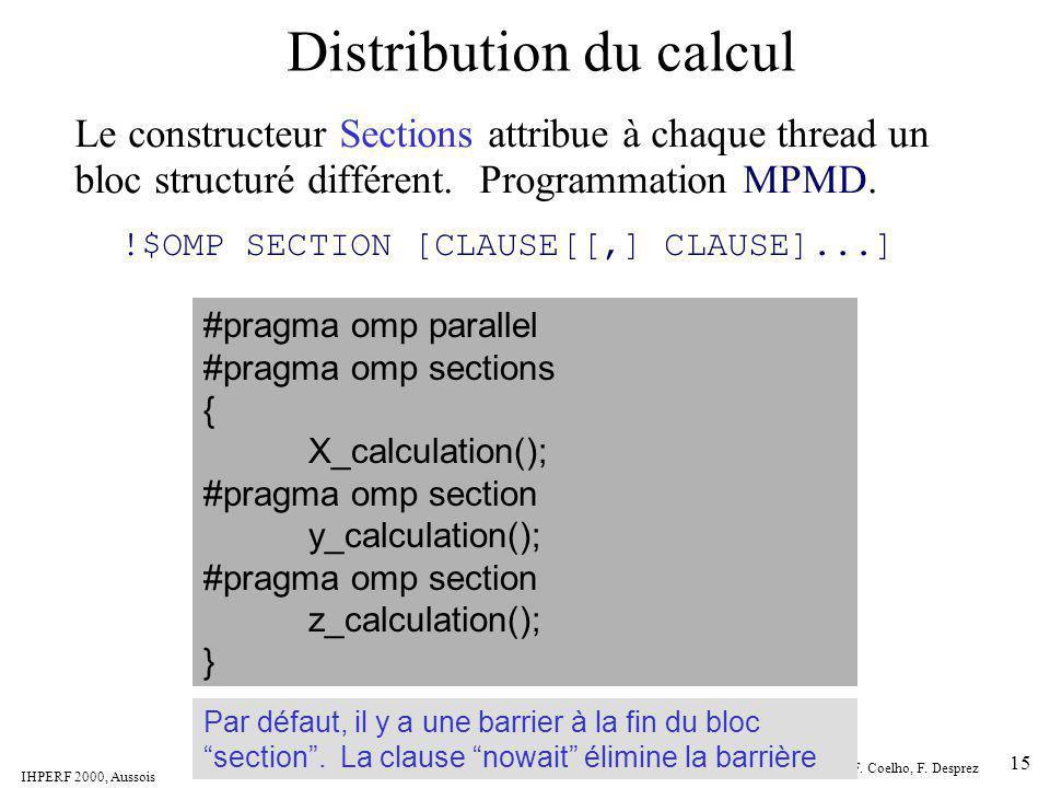 IHPERF 2000, Aussois F. Cappello, F. Coelho, F. Desprez 15 Distribution du calcul Le constructeur Sections attribue à chaque thread un bloc structuré