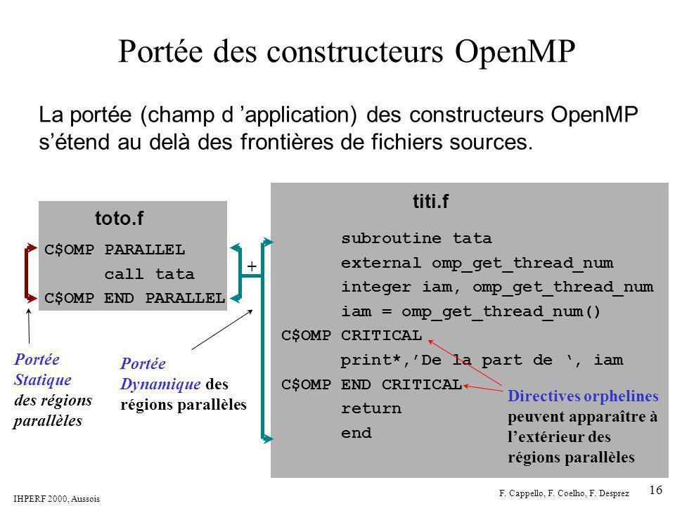 IHPERF 2000, Aussois F. Cappello, F. Coelho, F. Desprez 16 Portée des constructeurs OpenMP Portée Statique des régions parallèles C$OMP PARALLEL call