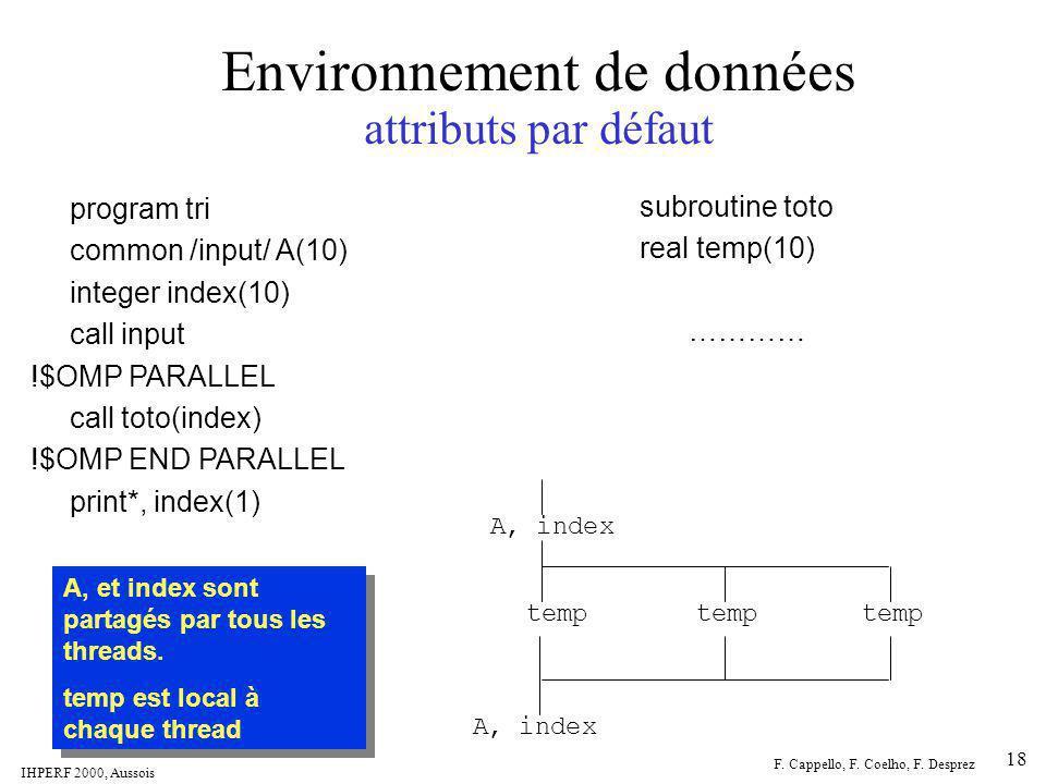 IHPERF 2000, Aussois F. Cappello, F. Coelho, F. Desprez 18 program tri common /input/ A(10) integer index(10) call input !$OMP PARALLEL call toto(inde