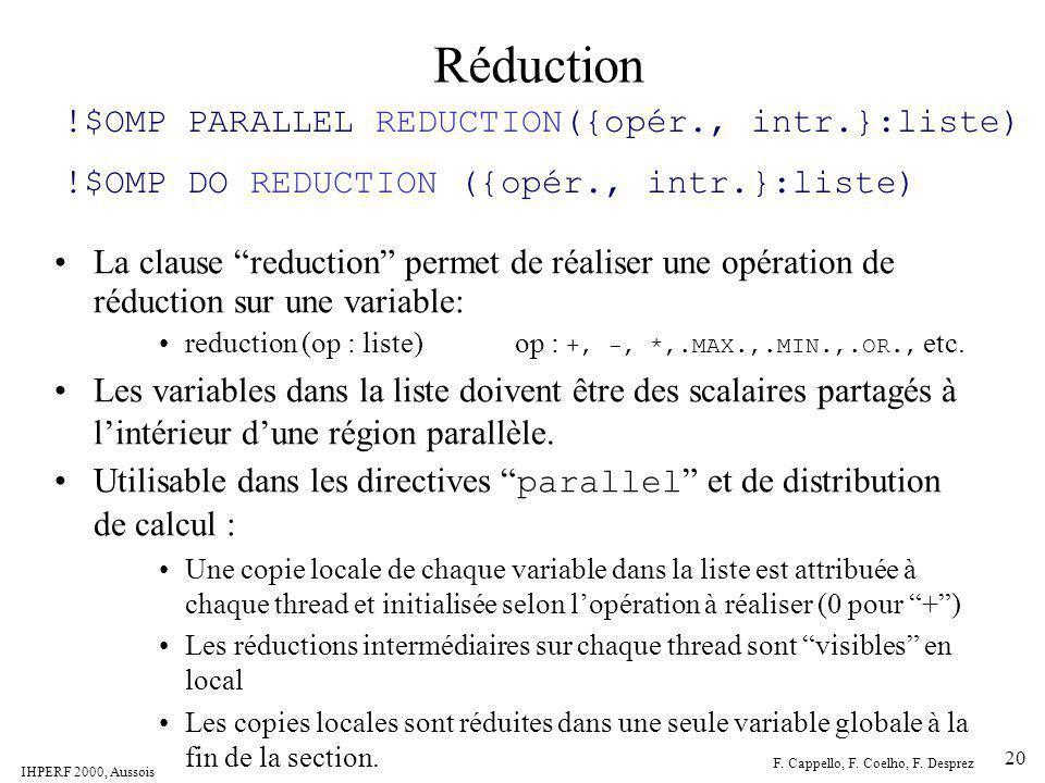 IHPERF 2000, Aussois F. Cappello, F. Coelho, F. Desprez 20 Réduction La clause reduction permet de réaliser une opération de réduction sur une variabl
