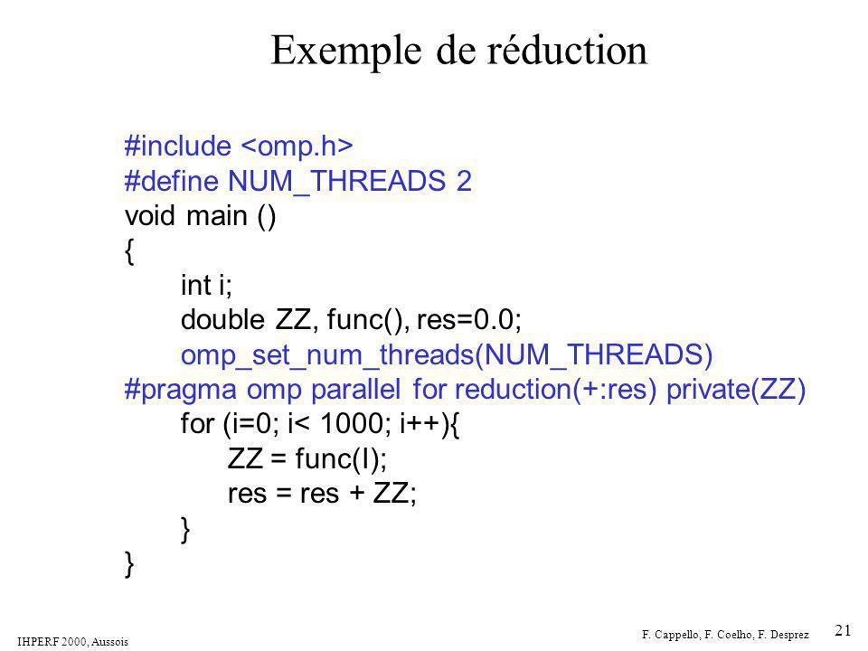 IHPERF 2000, Aussois F. Cappello, F. Coelho, F. Desprez 21 Exemple de réduction #include #define NUM_THREADS 2 void main () { int i; double ZZ, func()