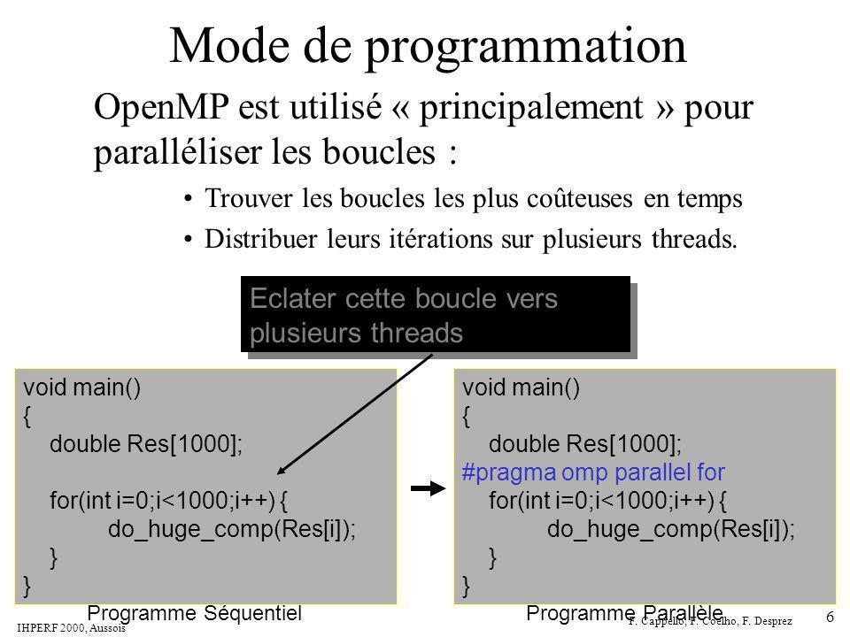 IHPERF 2000, Aussois F. Cappello, F. Coelho, F. Desprez 6 Mode de programmation OpenMP est utilisé « principalement » pour paralléliser les boucles :