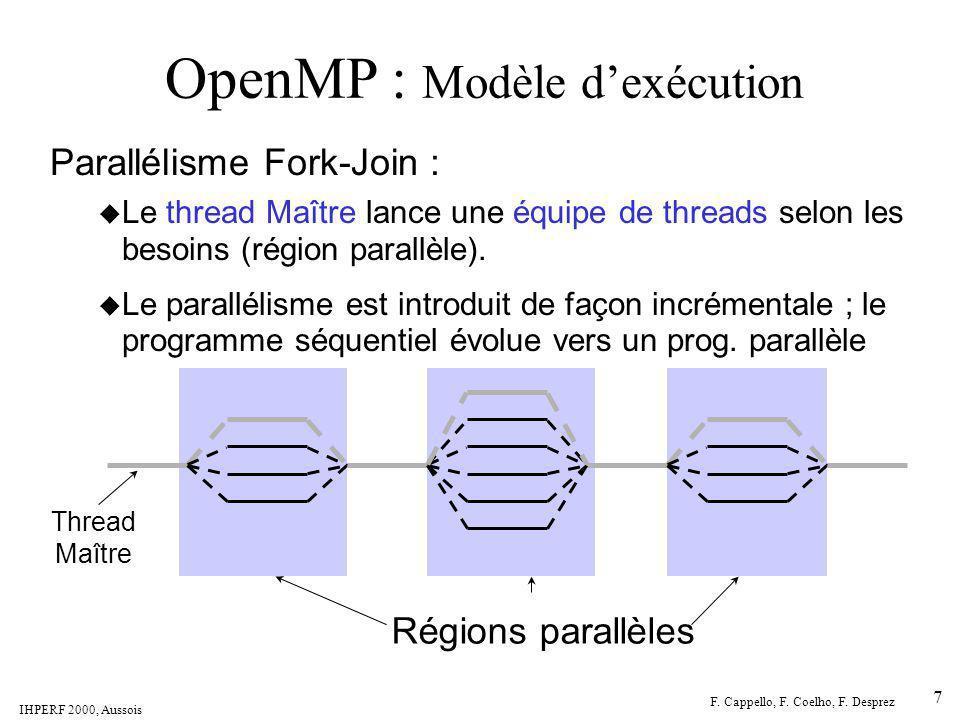 IHPERF 2000, Aussois F. Cappello, F. Coelho, F. Desprez 7 OpenMP : Modèle dexécution Parallélisme Fork-Join : Le thread Maître lance une équipe de thr