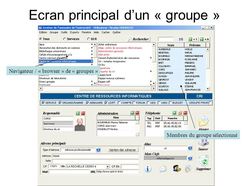 Ecran principal dun « groupe » Navigateur / « browser » de « groupes » Membres du groupe sélectionné