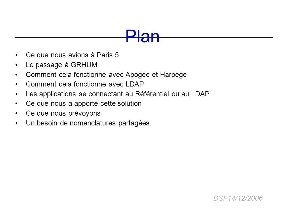 Plan Ce que nous avions à Paris 5 Le passage à GRHUM Comment cela fonctionne avec Apogée et Harpège Comment cela fonctionne avec LDAP Les applications