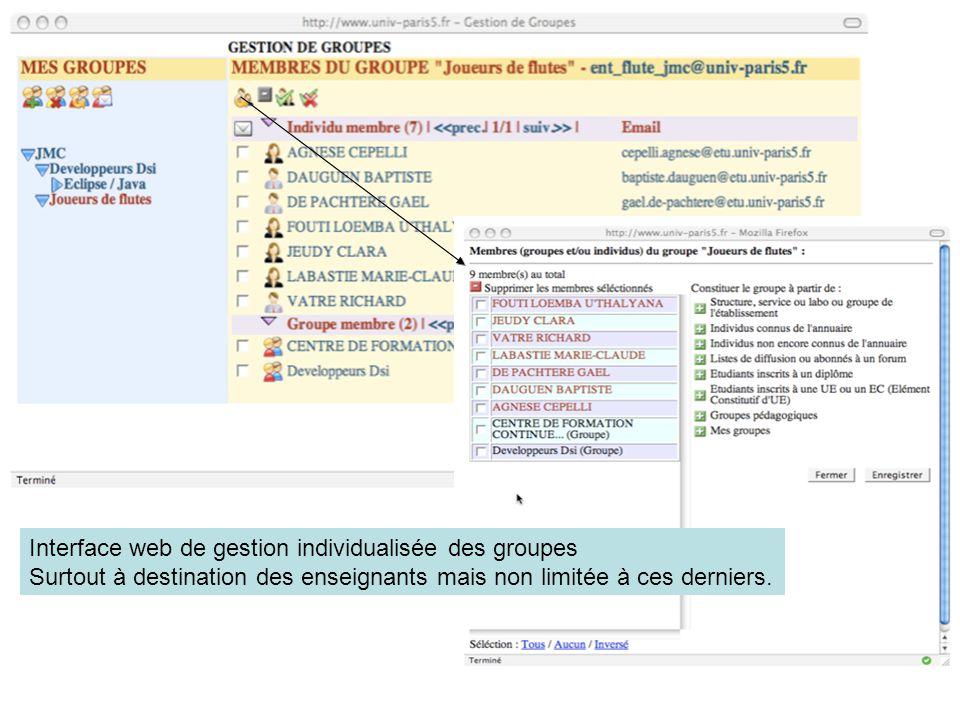 Interface web de gestion individualisée des groupes Surtout à destination des enseignants mais non limitée à ces derniers.