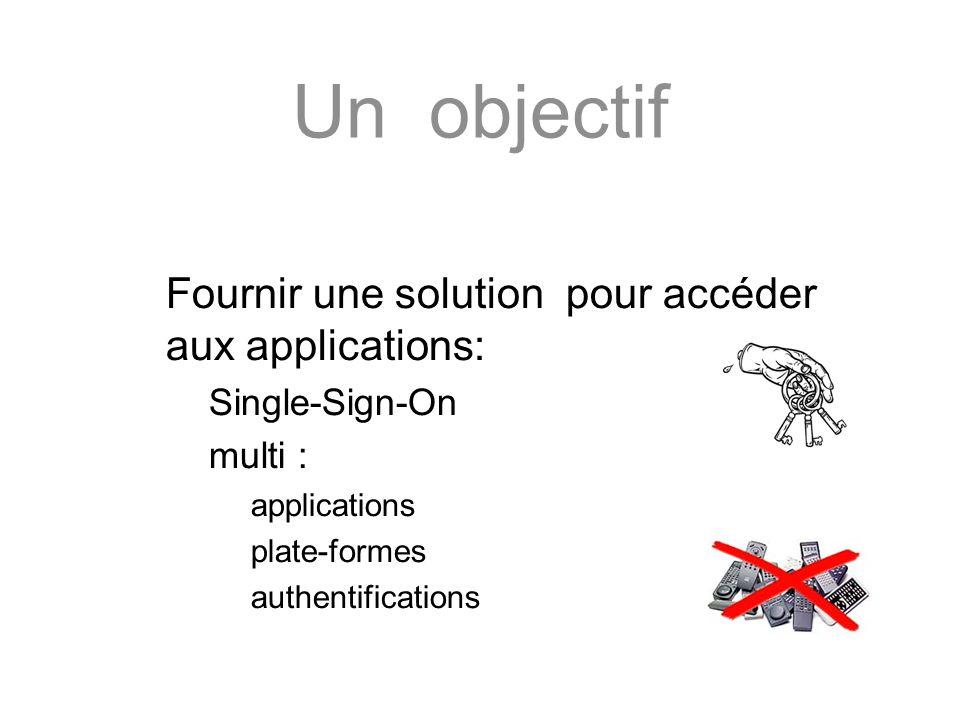 Fournir une solution pour accéder aux applications: –S–Single-Sign-On –m–multi : applications plate-formes authentifications Un objectif
