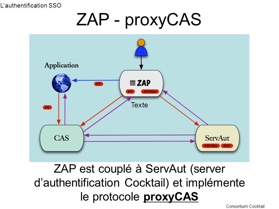 Consortium Cocktail ZAP - proxyCAS Lauthentification SSO Texte ZAP est couplé à ServAut (server dauthentification Cocktail) et implémente le protocole