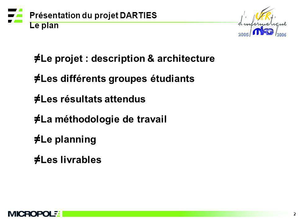 2 Présentation du projet DARTIES Le plan Le projet : description & architecture Les différents groupes étudiants Les résultats attendus La méthodologi