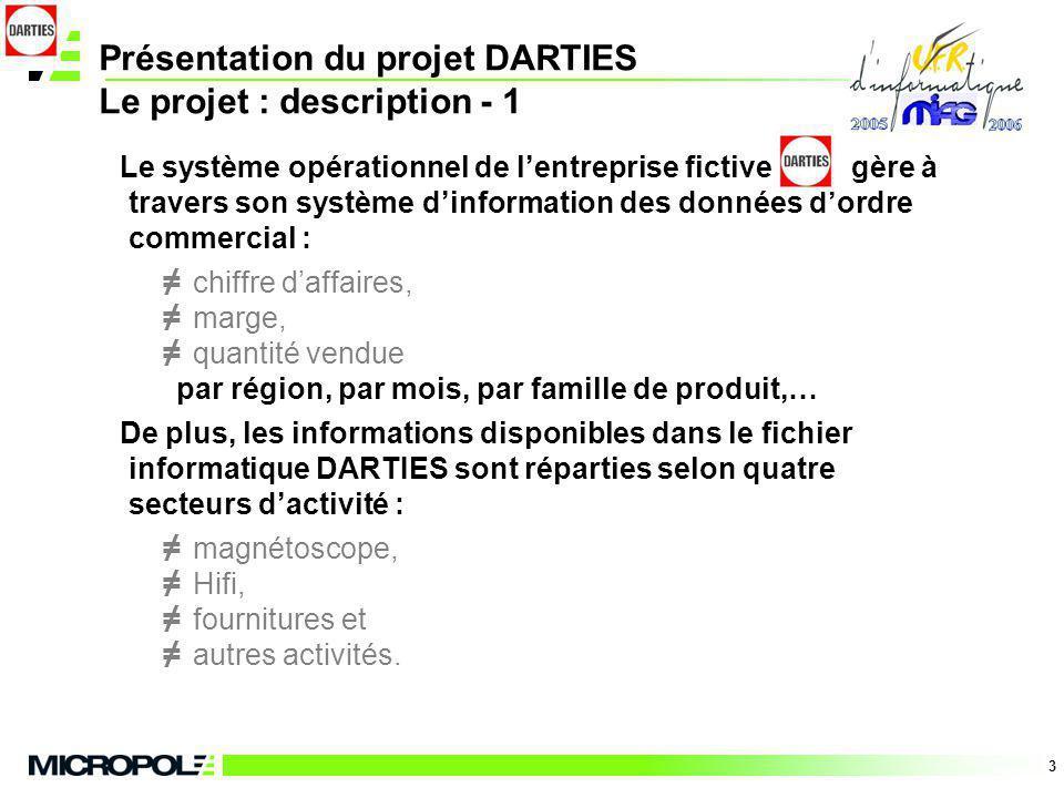 3 Présentation du projet DARTIES Le projet : description - 1 Le système opérationnel de lentreprise fictive gère à travers son système dinformation de