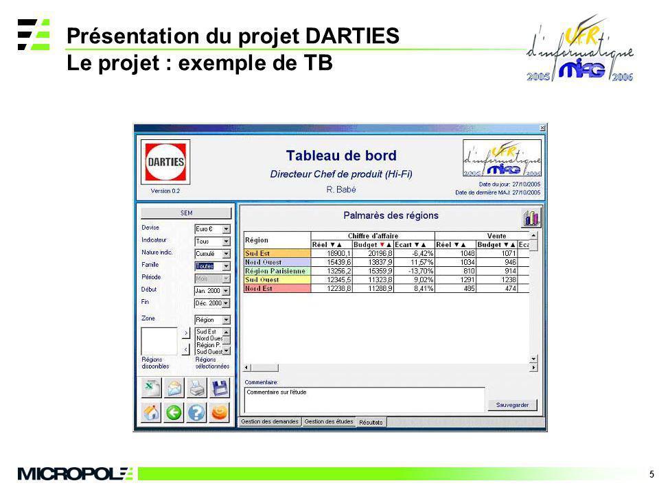 5 Présentation du projet DARTIES Le projet : exemple de TB